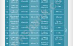 16 Week Half Marathon Training Schedule For Beginners