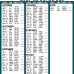 19 Best Buffalo Sabres Printable Schedule