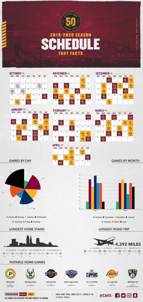 2019 20 Schedule Infographic Cleveland Cavaliers