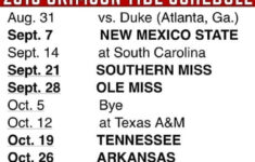 2019 Crimson Tide Football Schedule Alabama Football