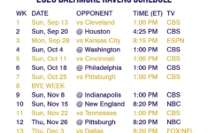 2020 2021 Baltimore Ravens Lock Screen Schedule For IPhone