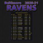 2020 2021 Baltimore Ravens Wallpaper Schedule