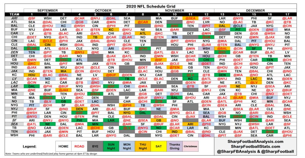 2020 NFL Regular Season Schedule Grid Strength Of