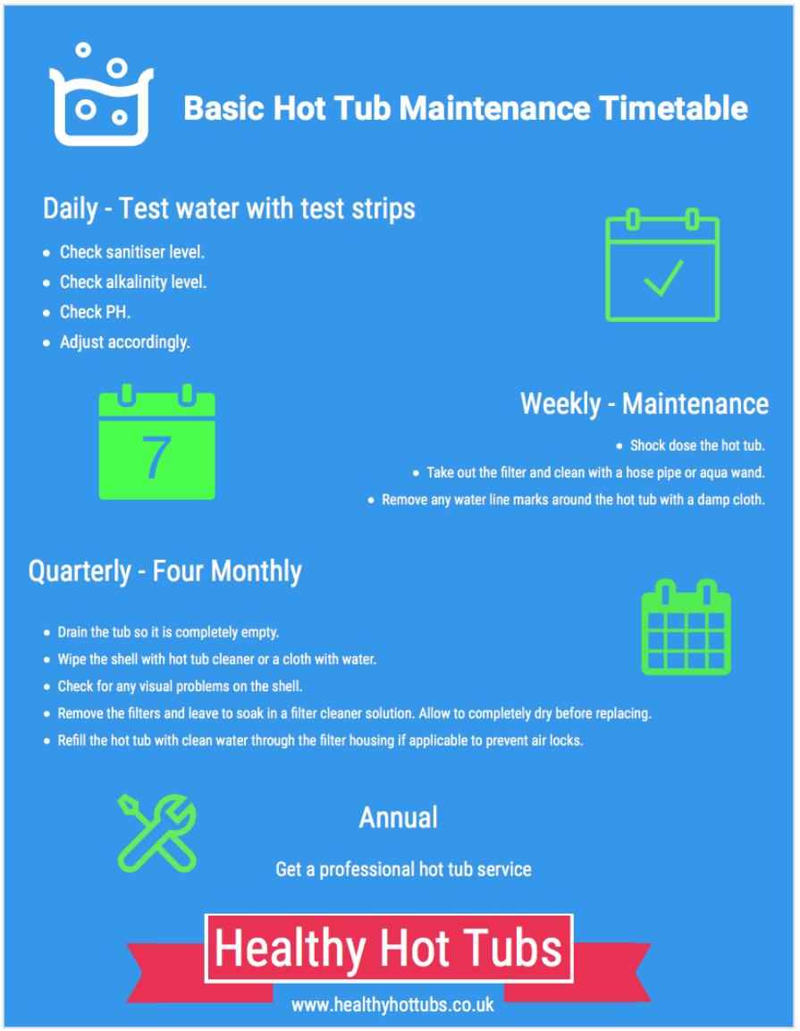 Basic Hot Tub Maintenance Timetable Guide Healthy Hot Tubs