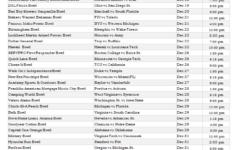 Best Printable 2020 Bowl Schedule Clifton Blog