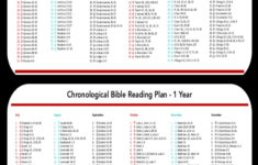 Chronological Bible Reading Plan In A Year Bible Reading