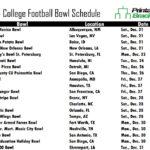 College Football Bowl Schedule 2013 Bowl Schedule