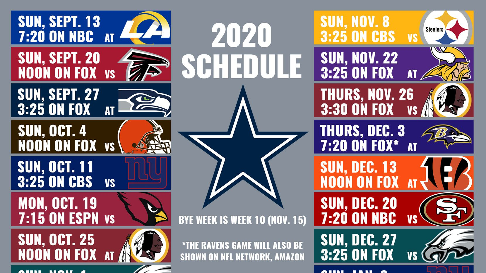 Cowboys Game by game Predictions How Many Wins Will