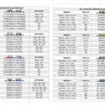 Excel Spreadsheets Help 2012 2013 NHL Stanley Cup Playoff