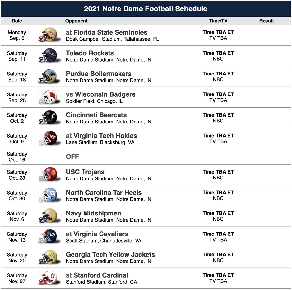 Looking Ahead To The 2021 Notre Dame Football Schedule And