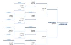 March Madness 2020 ACC Tournament Bracket Schedule