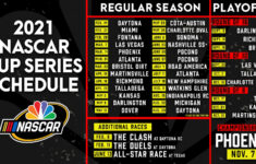 NASCAR Reveals 2021 Cup Series Schedule Track Changes In