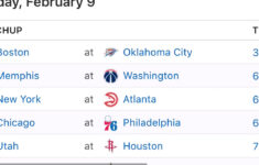 NBA Schedule For February 9 2020 YouTube
