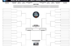 NCAA Tournament March Madness 2021 Complete Schedule