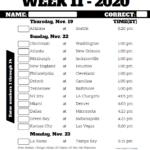 NFL Week 11 Confidence Pool Sheet 2020 Printable