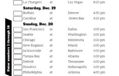 NFL Week 15 Confidence Pool Sheet 2020 Printable