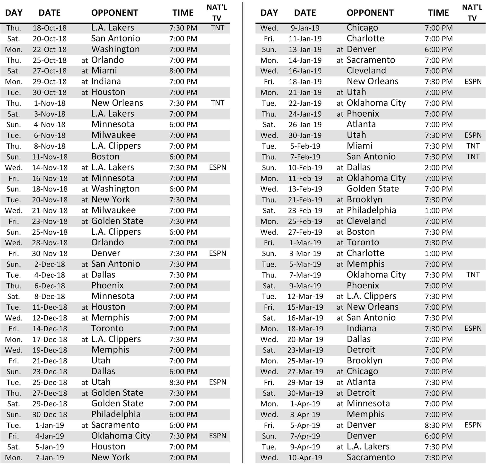 Portland Trailblazers Schedule Examples And Forms