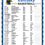 Printable 2019 2020 Kentucky Wildcats Basketball Schedule