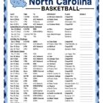 Printable 2019 2020 North Carolina Tarheels Basketball