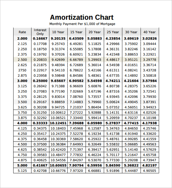 Printable Mortgage Amortization Schedule Template