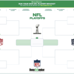 Printable Nfl Payoff Schedule 2019 2020 Calendar