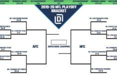 Printable NFL Playoff Bracket 2020