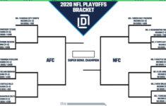 Nfl Playoff Schedule 2021 Printable
