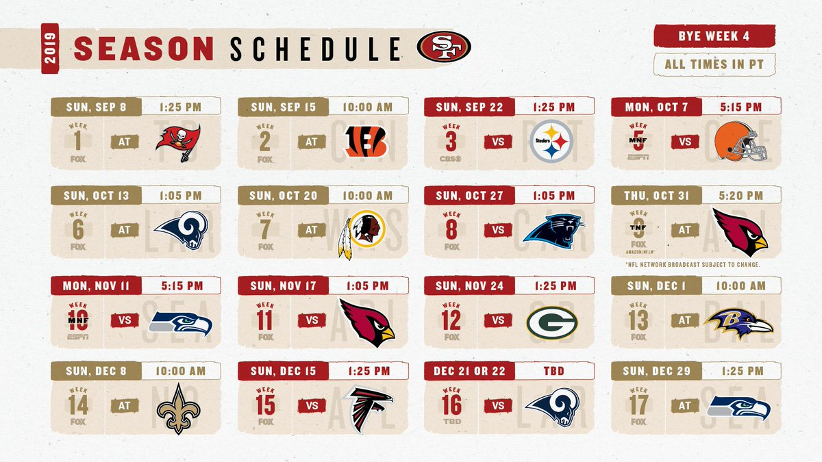 San Francisco 49ers On Twitter Now That The 2019 49ers