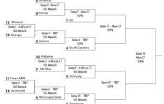 SEC Basketball Tournament Bracket 2019 Full Schedule