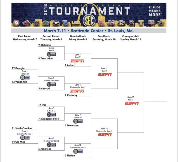 SEC Men s Basketball Tournament Full Schedule And Bracket