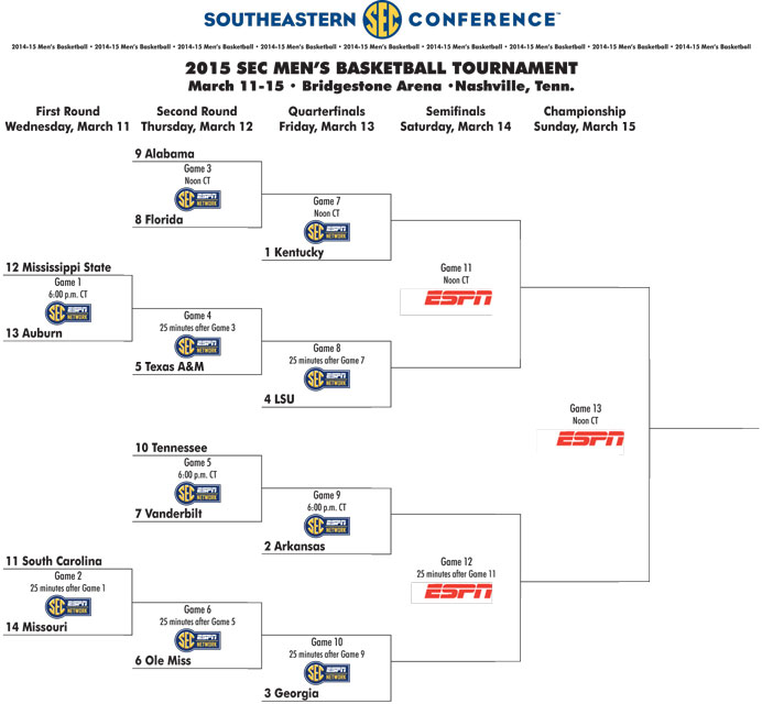 SEC Tournament Bracket 2015 Schedule Channel And Times