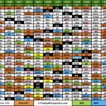 The 2018 NFL Schedule