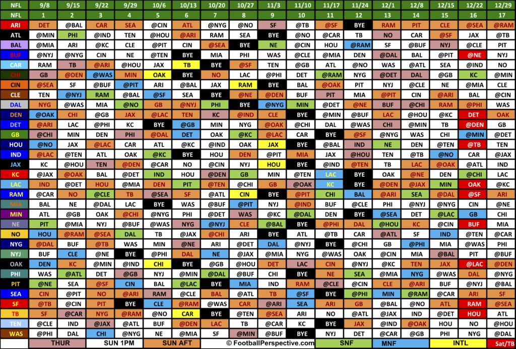 The 2019 NFL Schedule