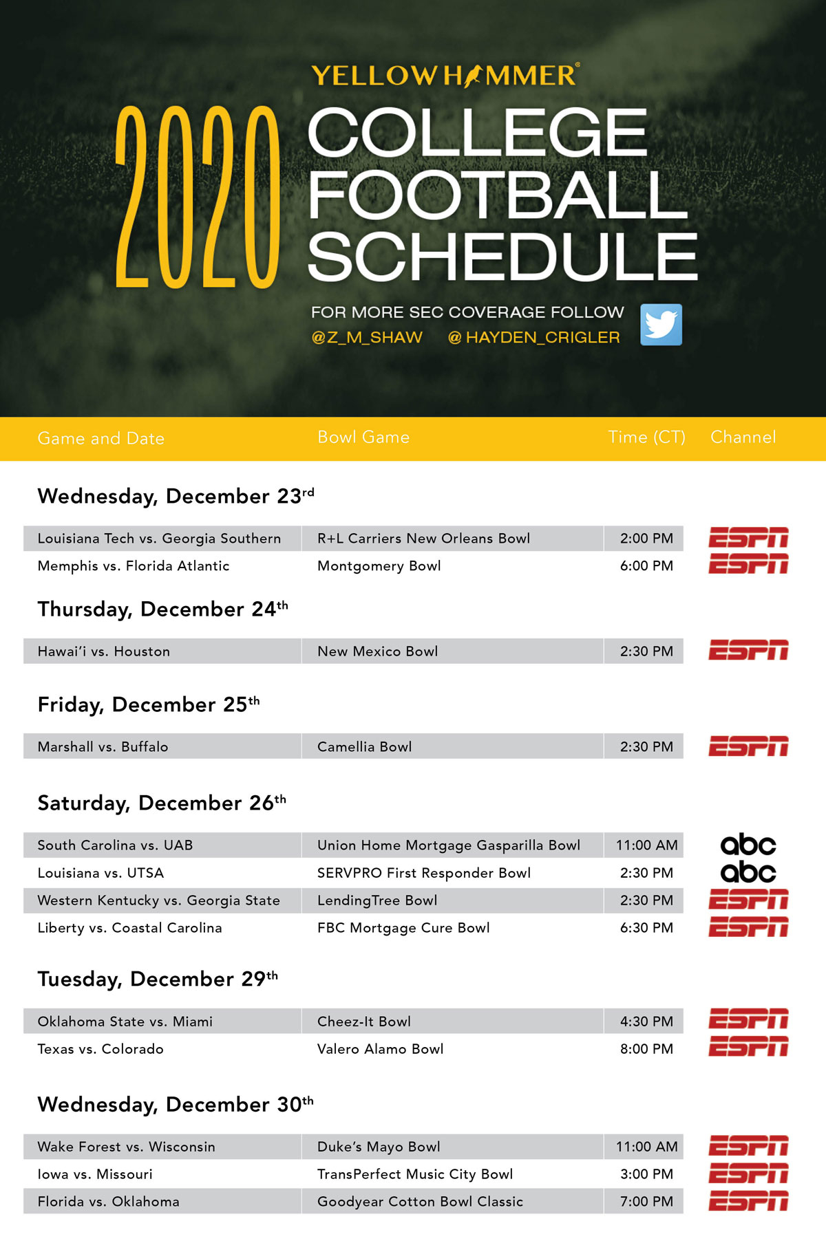 This Week s College Football Bowl TV Schedule