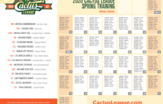 Visitors Guide To 2020 Cactus League Spring Training In