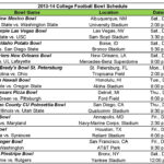 What Are The Names Of The Football Bowl Games Free