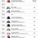 What Is The Ideal 2016 WVU Football Schedule The Smoking