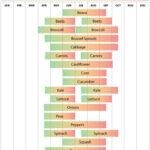 Www Ufseeds Zone 4b Planting Schedule Vegetable