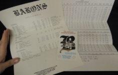 1982 Birmingham Barons Baseball Schedule AA Detroit Tigers