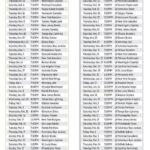 2018 19 Pittsburgh Penguins Regular Season Schedule NHL