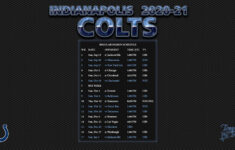 2020 2021 Indianapolis Colts Wallpaper Schedule