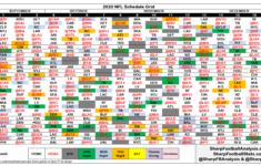 2021 Nfl Hardest Schedule