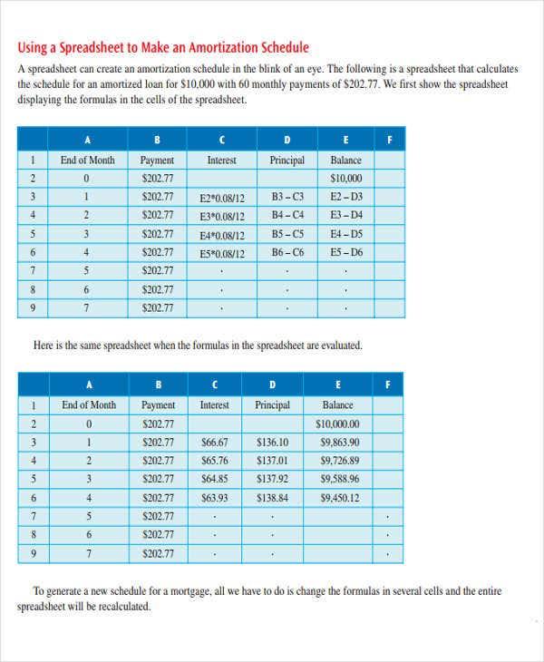 29 Amortization Schedule Templates Free Premium Templates