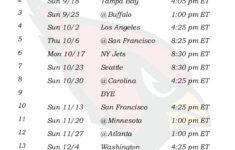 92 Best Arizona Cardinals Images On Pinterest Cardinals