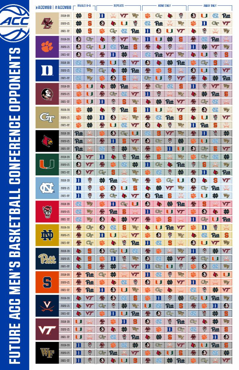 ACC Announces Matchups For Future Men s Basketball 20 game