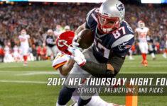 Broncos Roster Breakdown Tight Ends Denver Broncos Blog