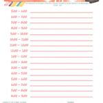 Daily Schedule Daily Schedule Template Homeschool