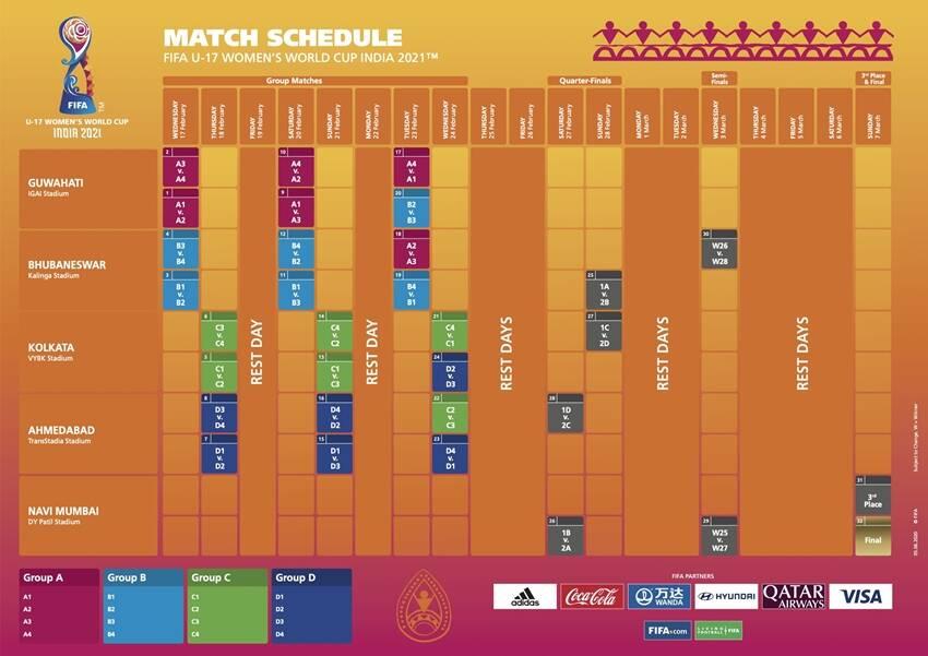 FIFA U 17 Women s World Cup India 2021 Schedule Fixtures