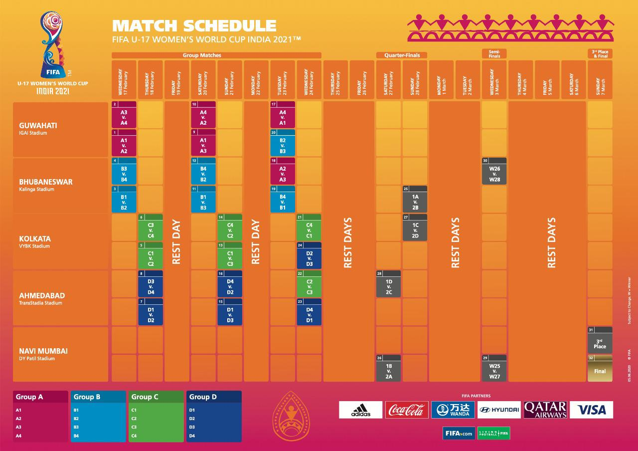 FIFA Under 17 Women s World Cup 2021 Full Schedule