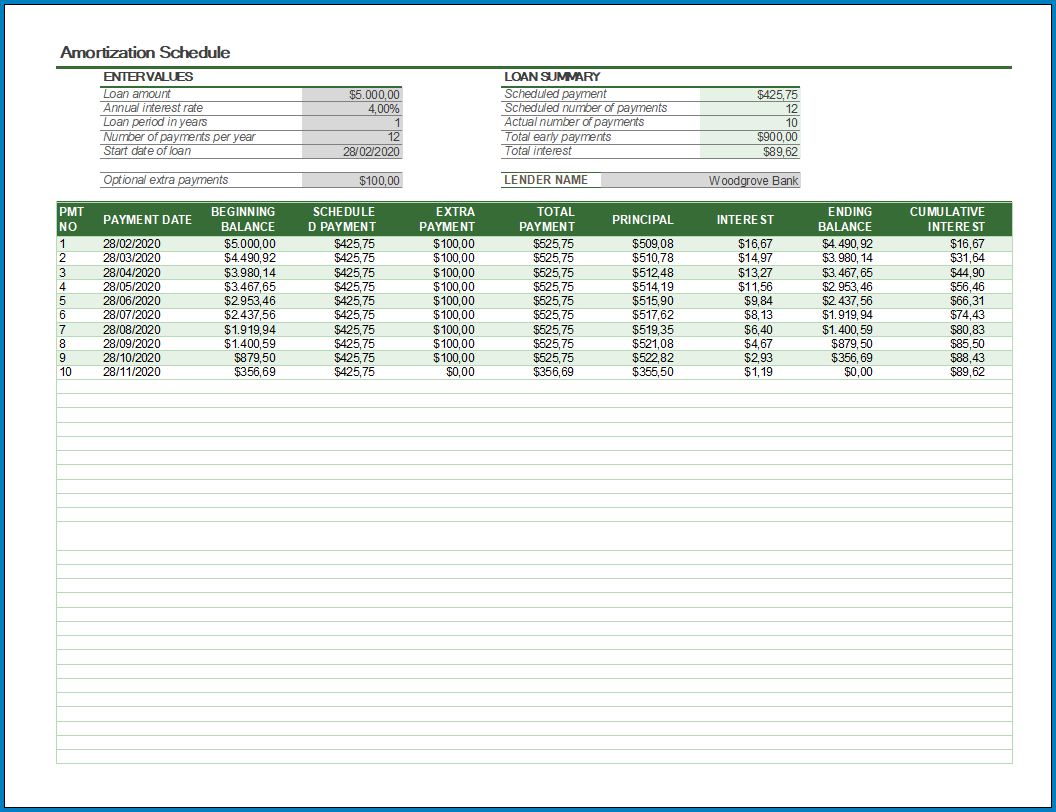 Free Monthly Amortization Schedule Template Templateral